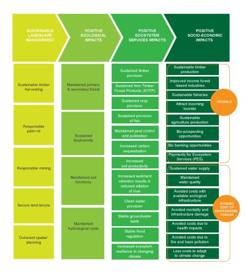 Green-Economy--INFOGRAPHIC