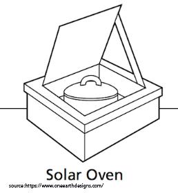 Best Solar Cooker