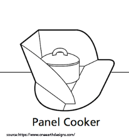Types of solar cooker