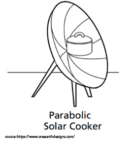 different types of solar ovens